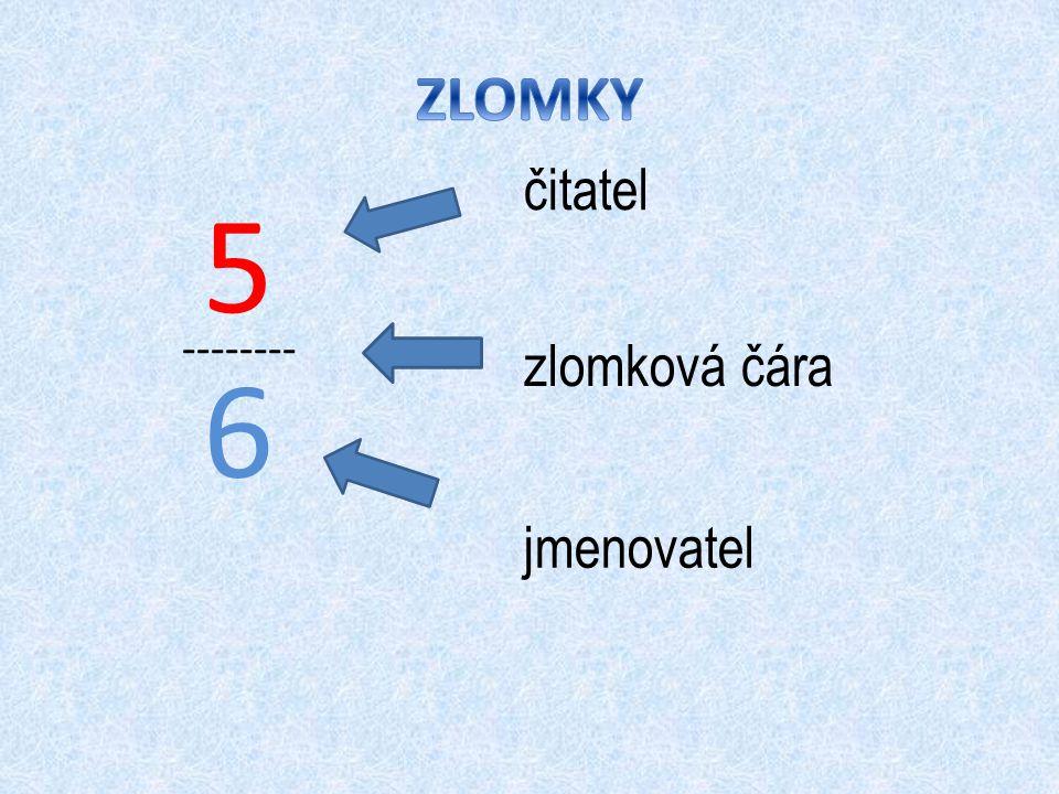 ZLOMKY čitatel 5 -------- zlomková čára 6 jmenovatel