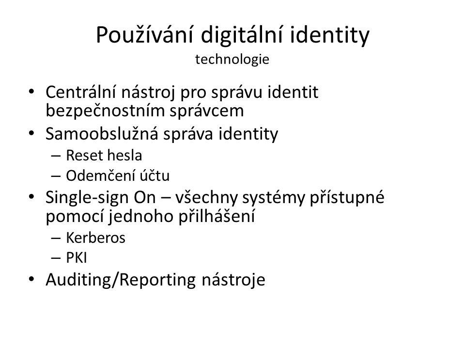 Používání digitální identity technologie