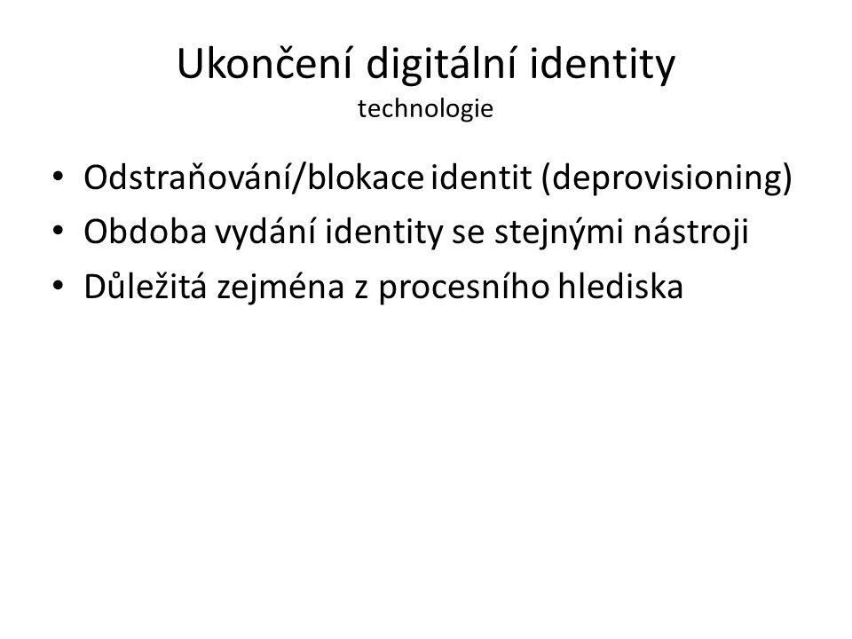 Ukončení digitální identity technologie