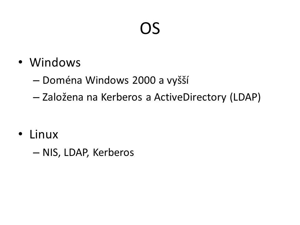 OS Windows Linux Doména Windows 2000 a vyšší
