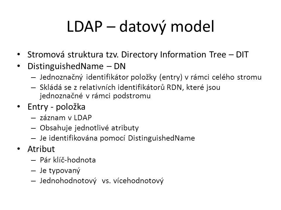 LDAP – datový model Stromová struktura tzv. Directory Information Tree – DIT. DistinguishedName – DN.