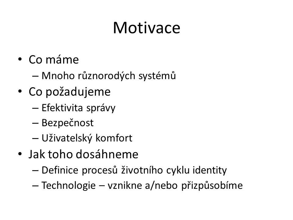 Motivace Co máme Co požadujeme Jak toho dosáhneme