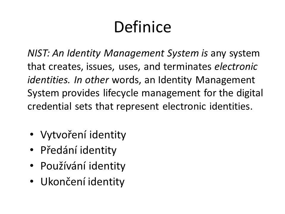 Definice Vytvoření identity Předání identity Používání identity
