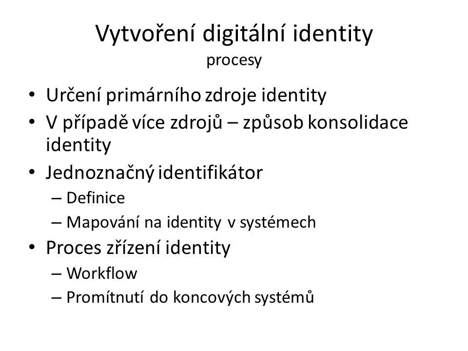 Vytvoření digitální identity procesy