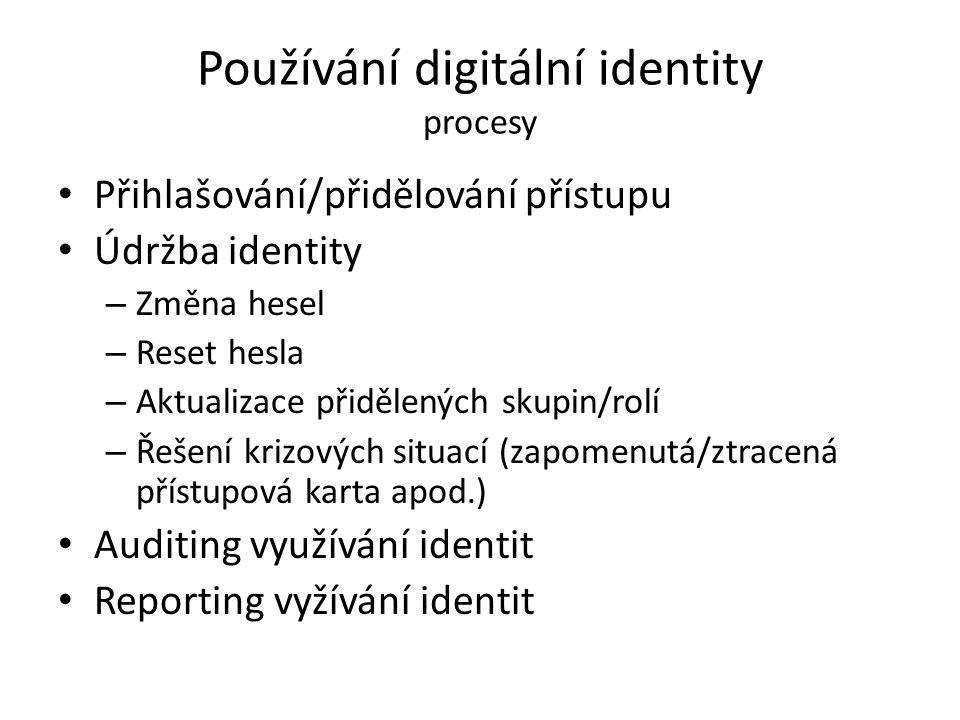 Používání digitální identity procesy