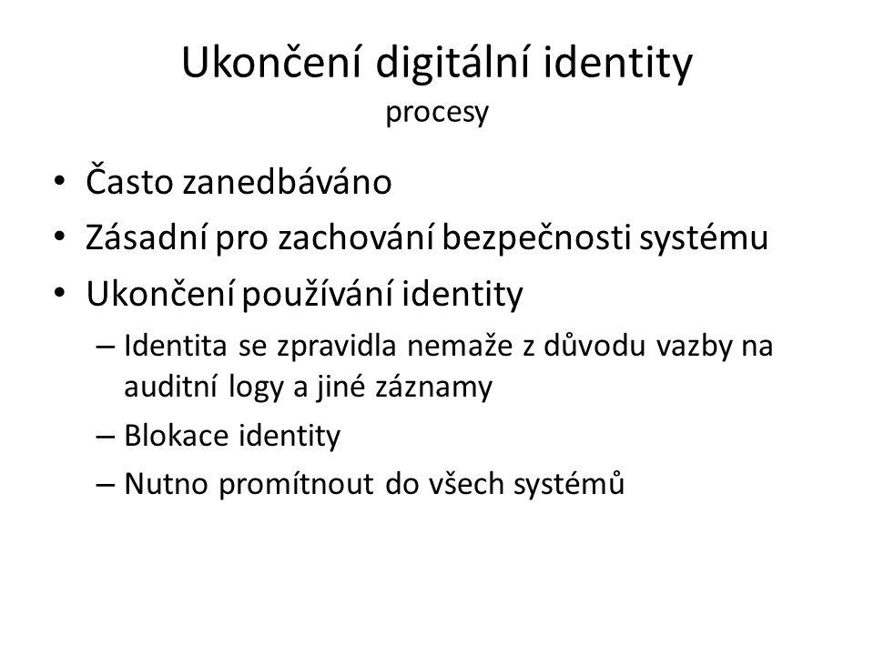 Ukončení digitální identity procesy