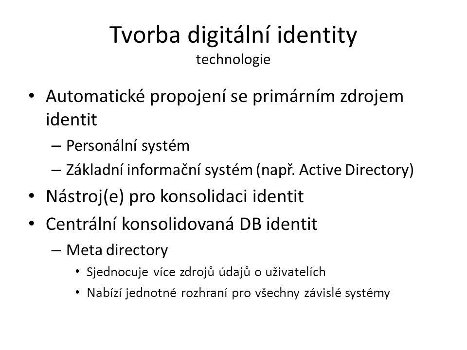 Tvorba digitální identity technologie