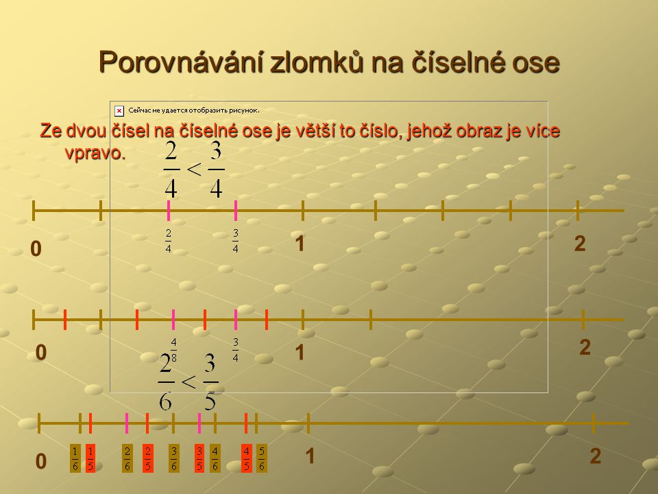 Porovnávání zlomků na číselné ose