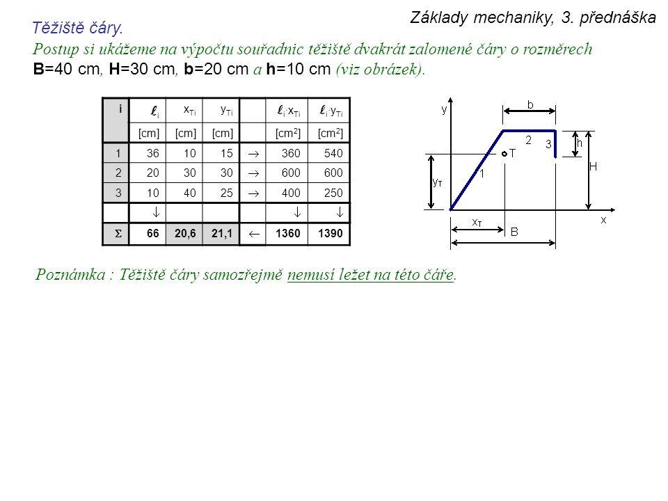 Základy mechaniky, 3. přednáška Těžiště čáry.