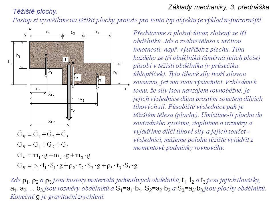 Základy mechaniky, 3. přednáška