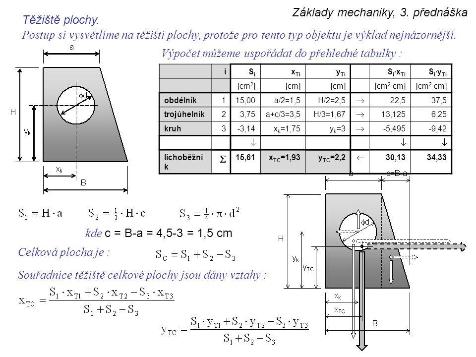 Základy mechaniky, 3. přednáška Těžiště plochy.