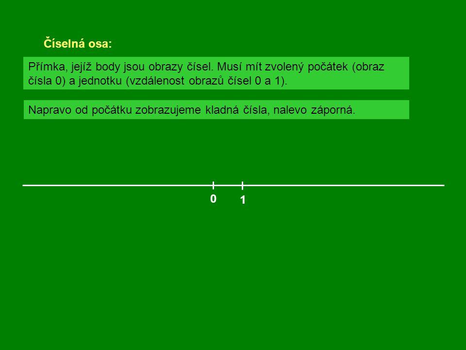 Číselná osa: Přímka, jejíž body jsou obrazy čísel. Musí mít zvolený počátek (obraz čísla 0) a jednotku (vzdálenost obrazů čísel 0 a 1).