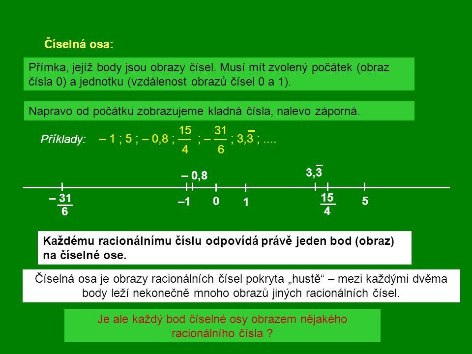 Je ale každý bod číselné osy obrazem nějakého racionálního čísla