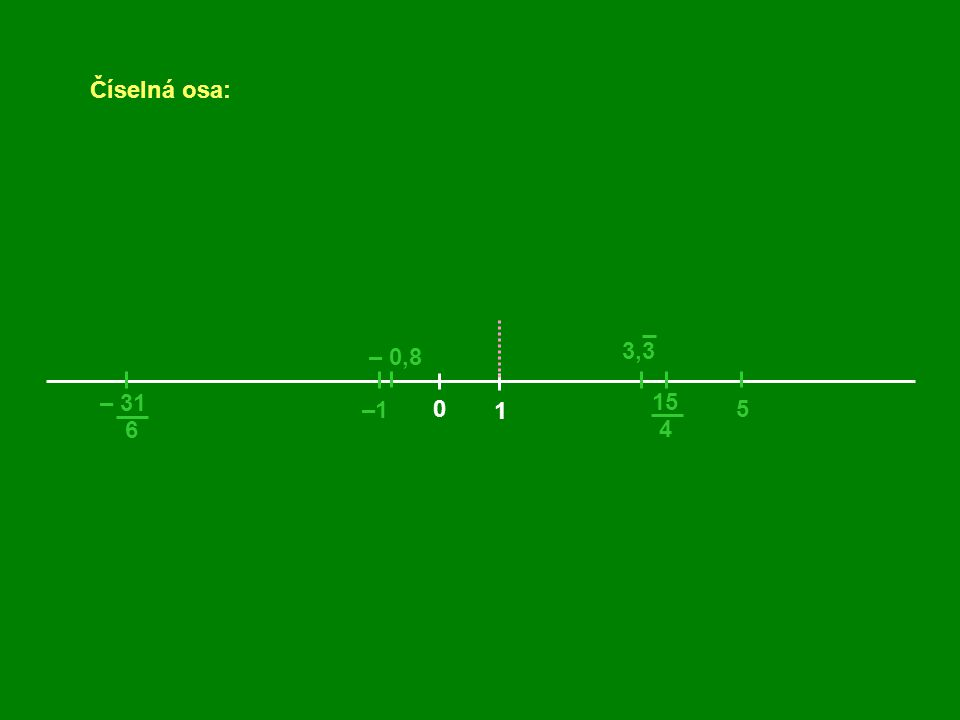Číselná osa: 3,3 – 0,8 – 31 15 –1 1 5 6 4