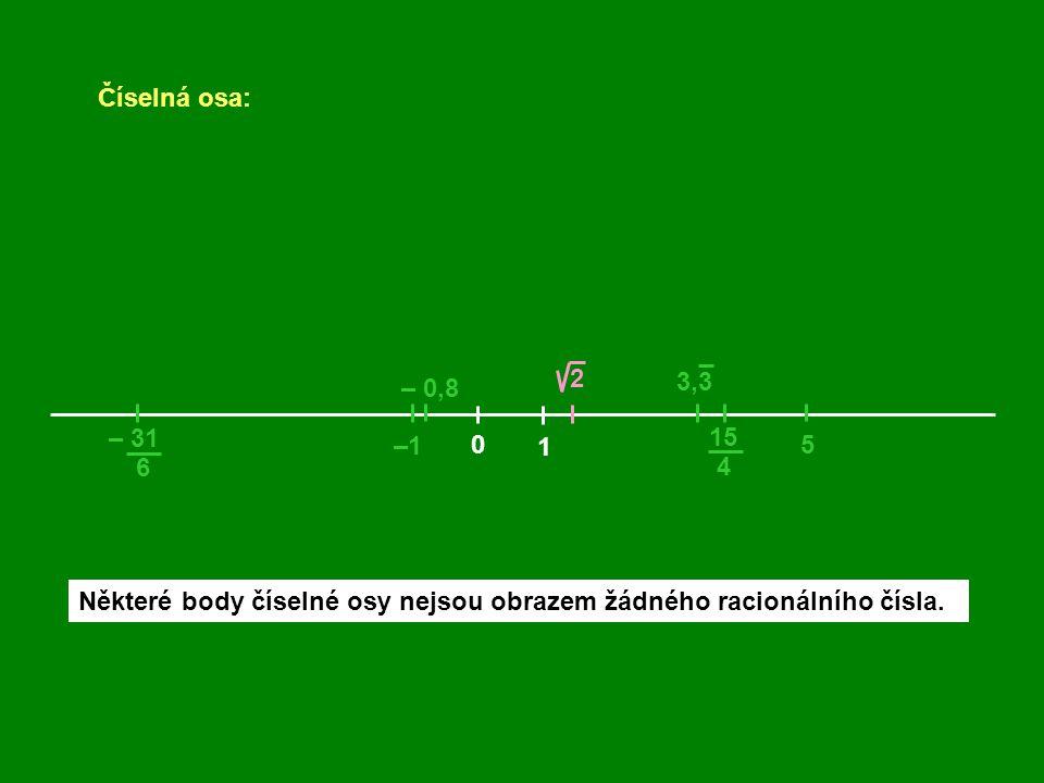 Číselná osa: 2. 3,3. – 0,8. – 31. 15. –1.