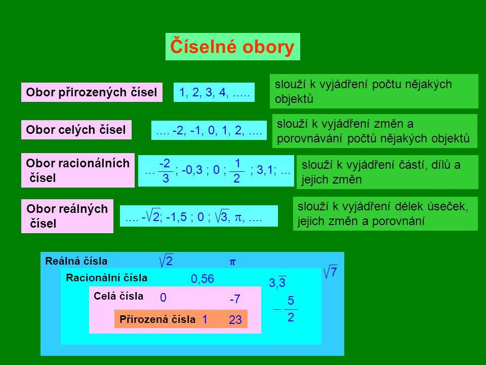Číselné obory slouží k vyjádření počtu nějakých objektů