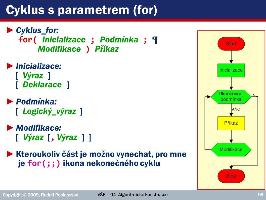 Cyklus s parametrem (for)