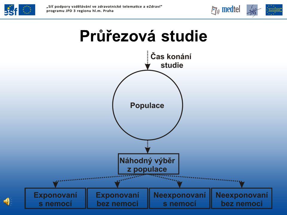 Průřezová studie