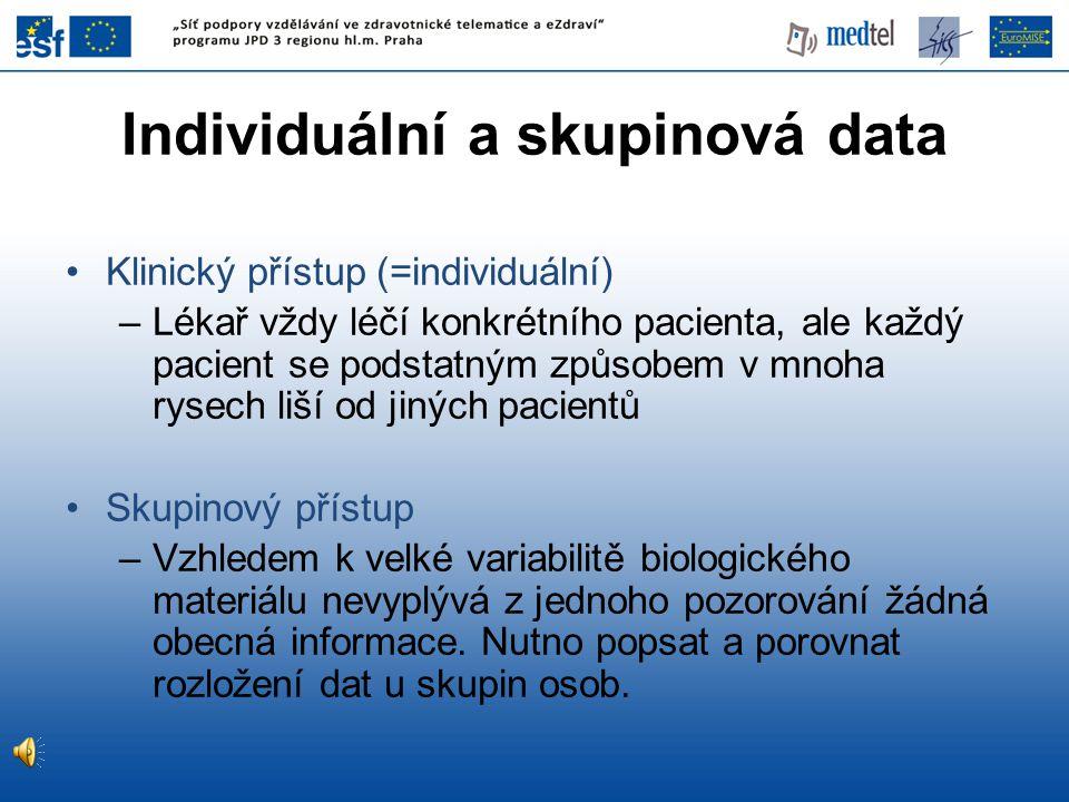Individuální a skupinová data