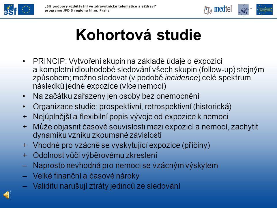 Kohortová studie