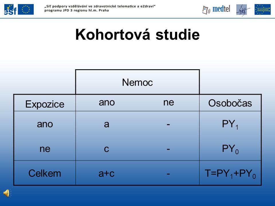 Kohortová studie Nemoc Expozice ano ne Osobočas a - PY1 c PY0 Celkem