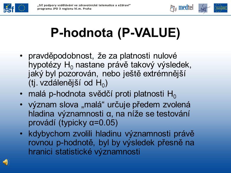 P-hodnota (P-VALUE)