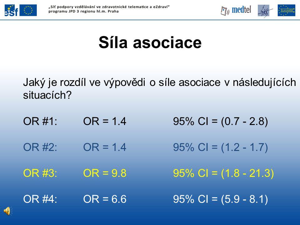 Síla asociace Jaký je rozdíl ve výpovědi o síle asociace v následujících situacích OR #1: OR = 1.4 95% CI = (0.7 - 2.8)