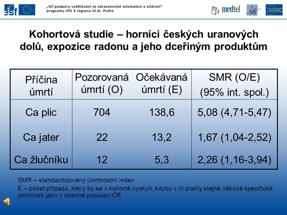 Kohortová studie – horníci českých uranových dolů, expozice radonu a jeho dceřiným produktům