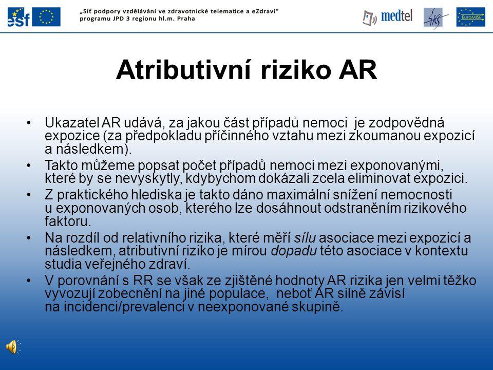 Atributivní riziko AR