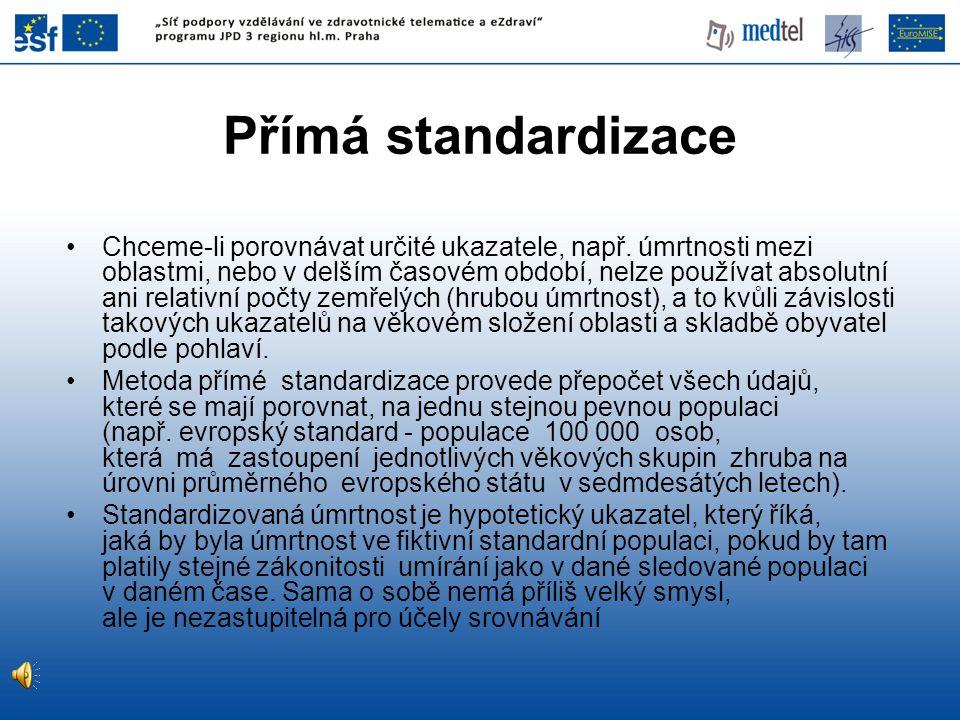Přímá standardizace