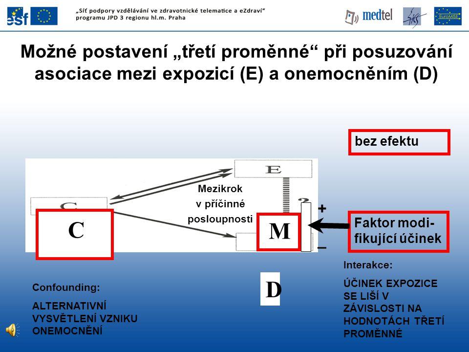 """Možné postavení """"třetí proměnné při posuzování asociace mezi expozicí (E) a onemocněním (D)"""