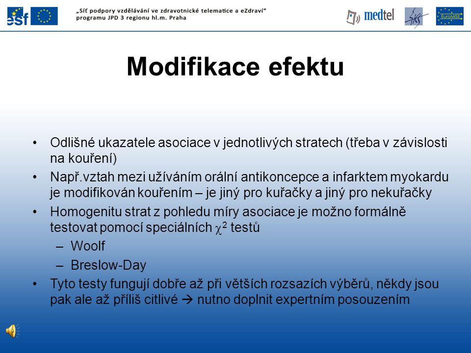Modifikace efektu Odlišné ukazatele asociace v jednotlivých stratech (třeba v závislosti na kouření)
