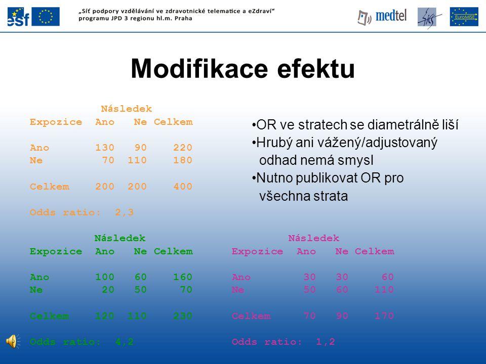 Modifikace efektu OR ve stratech se diametrálně liší