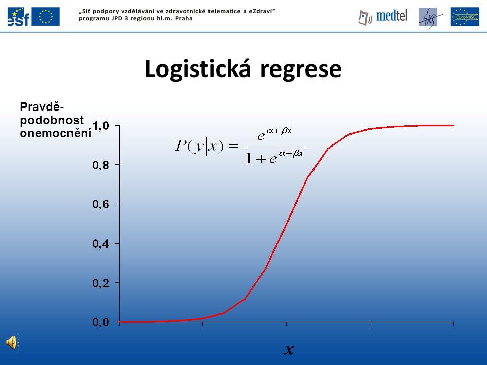 Logistická regrese Pravdě-podobnost onemocnění x