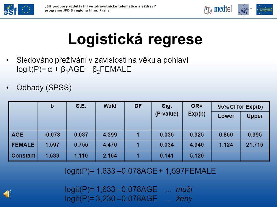 Logistická regrese Sledováno přežívání v závislosti na věku a pohlaví