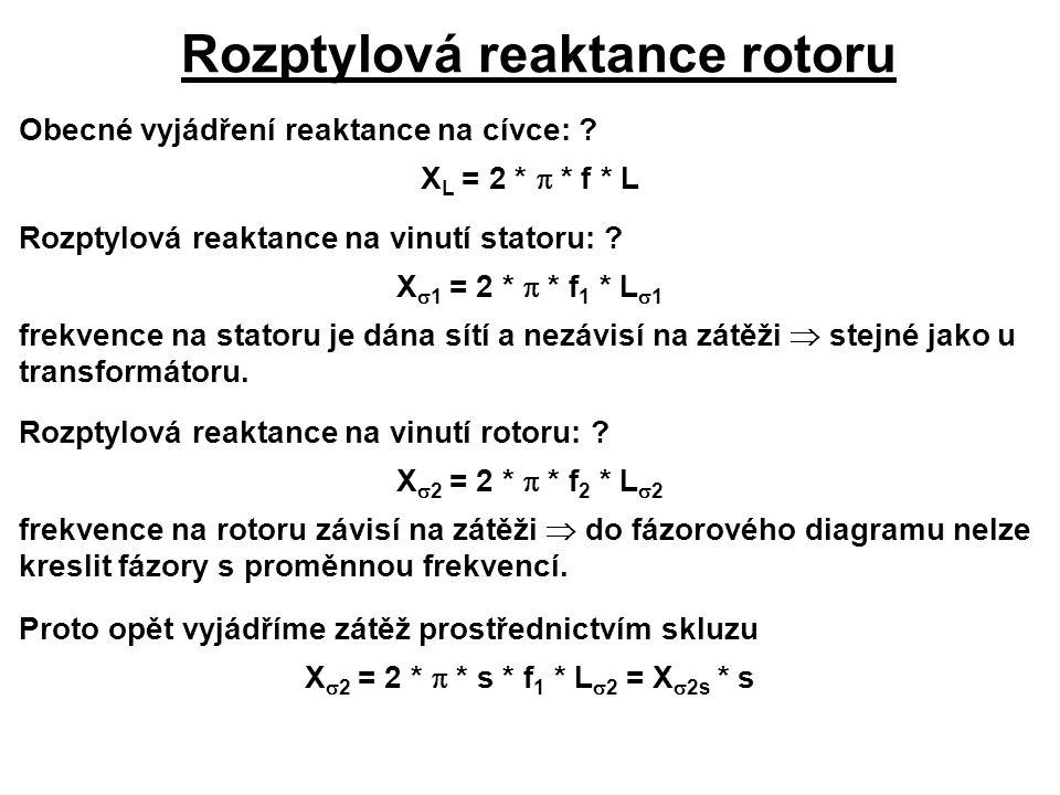 Rozptylová reaktance rotoru