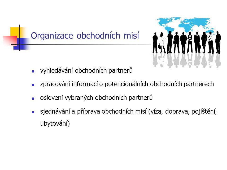 Organizace obchodních misí