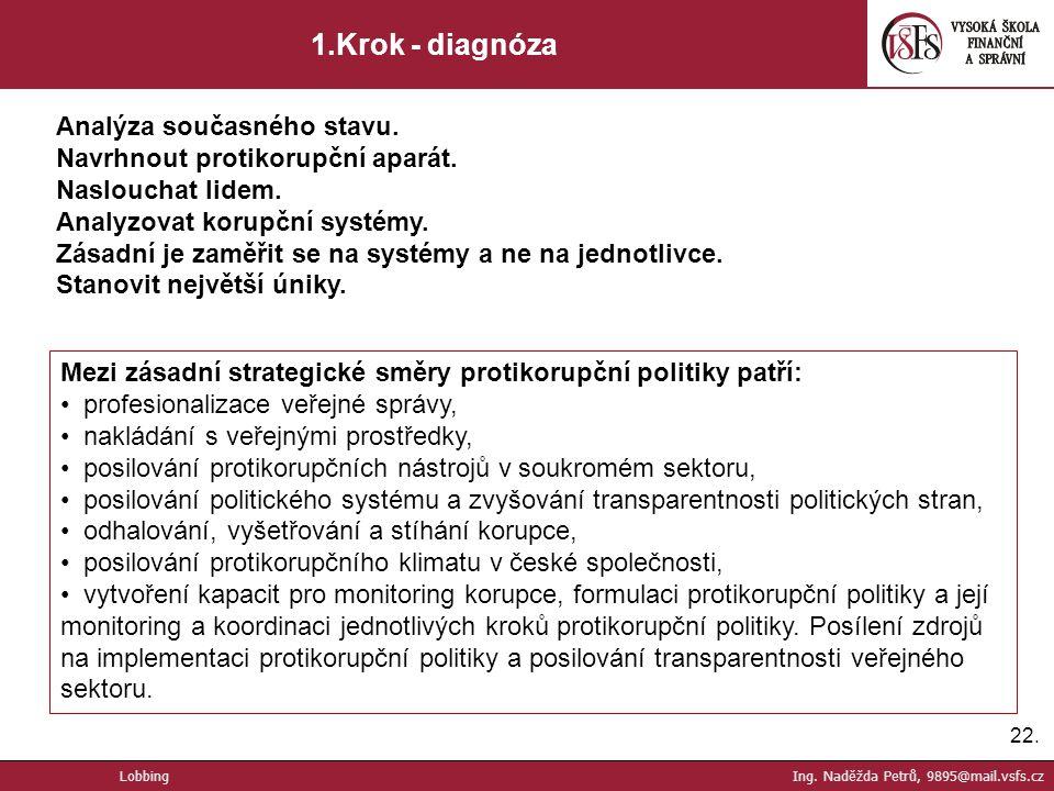 1.Krok - diagnóza Analýza současného stavu.