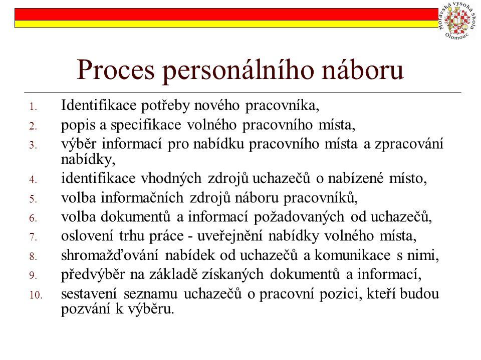 Proces personálního náboru