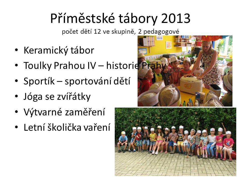 Příměstské tábory 2013 počet dětí 12 ve skupině, 2 pedagogové
