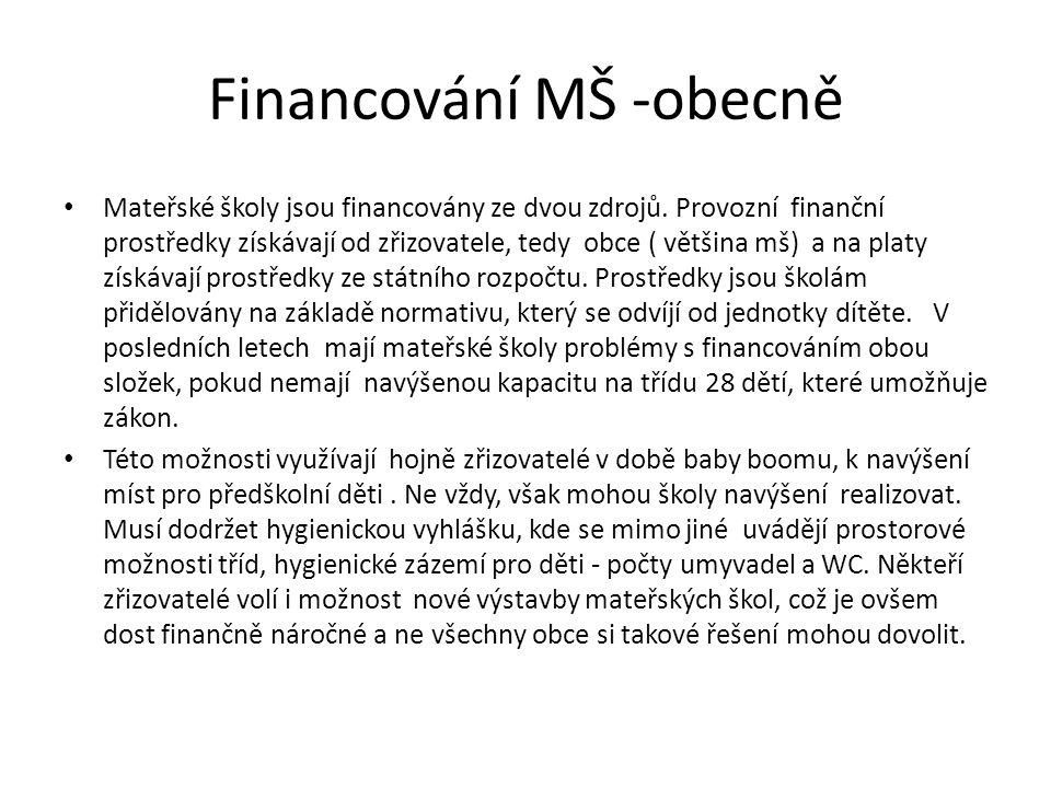 Financování MŠ -obecně