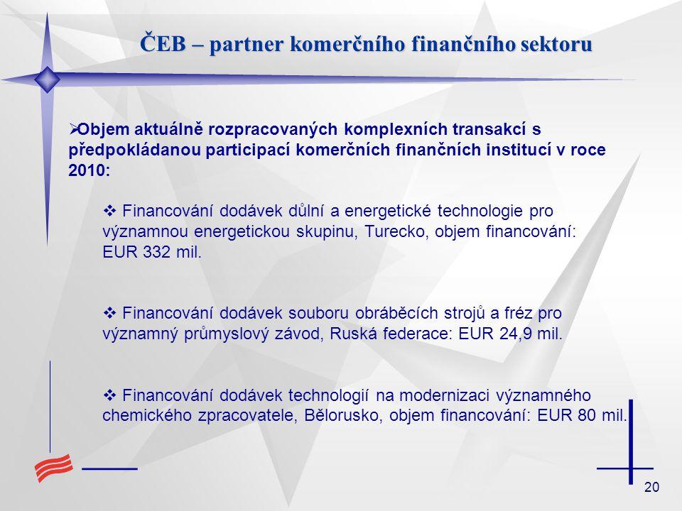 ČEB – partner komerčního finančního sektoru