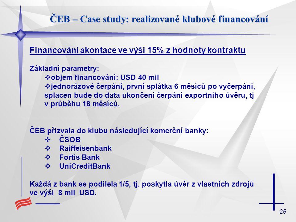 ČEB – Case study: realizované klubové financování
