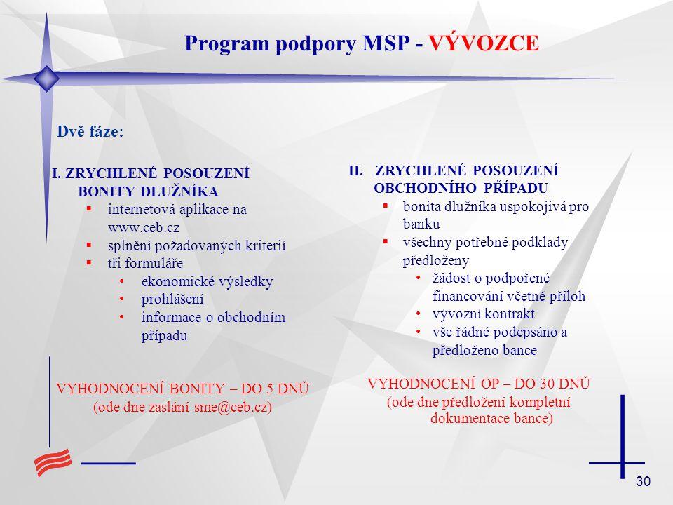 Program podpory MSP - VÝVOZCE