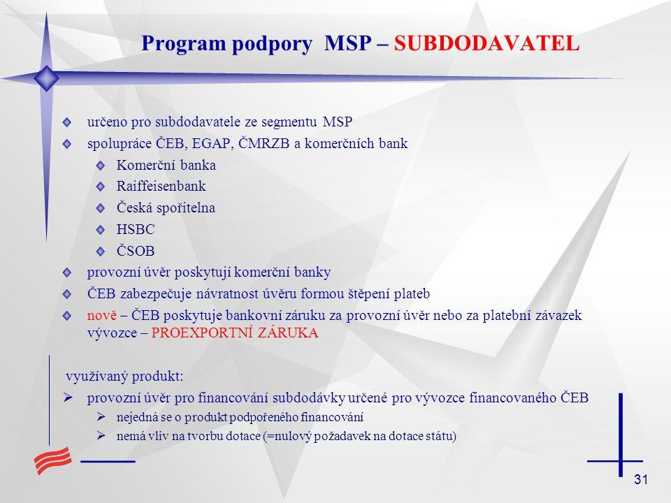 Program podpory MSP – SUBDODAVATEL