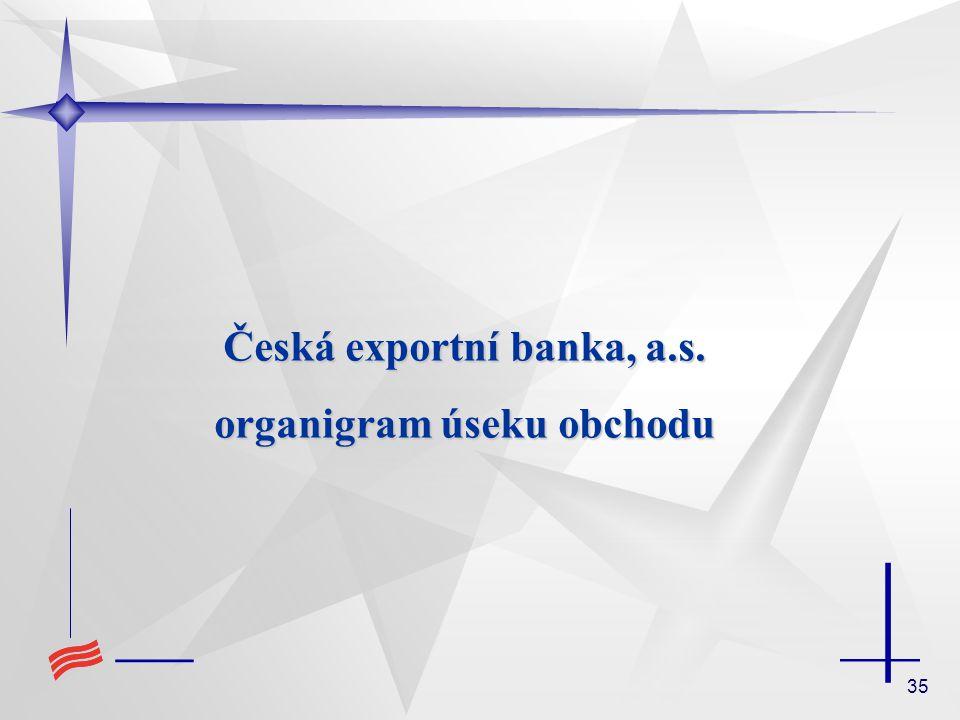 Česká exportní banka, a.s. organigram úseku obchodu