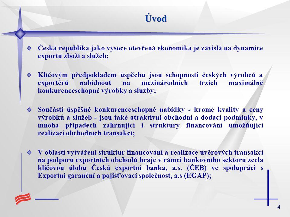 Úvod Česká republika jako vysoce otevřená ekonomika je závislá na dynamice exportu zboží a služeb;