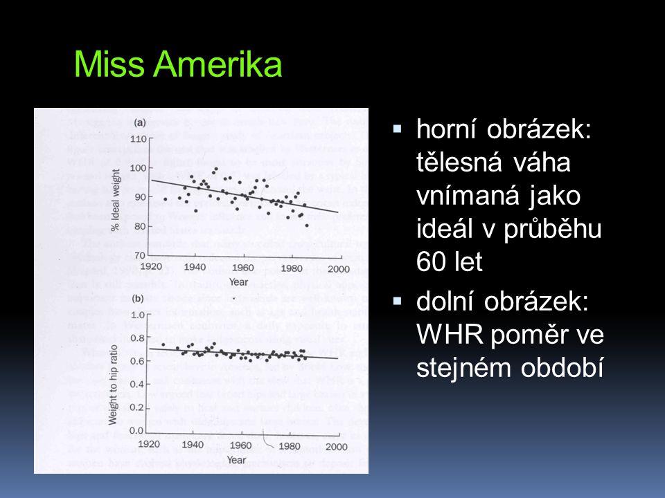 Miss Amerika horní obrázek: tělesná váha vnímaná jako ideál v průběhu 60 let.