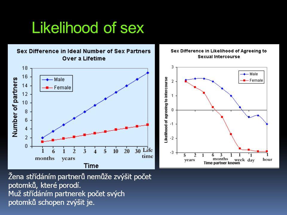Likelihood of sex Žena střídáním partnerů nemůže zvýšit počet potomků, které porodí.