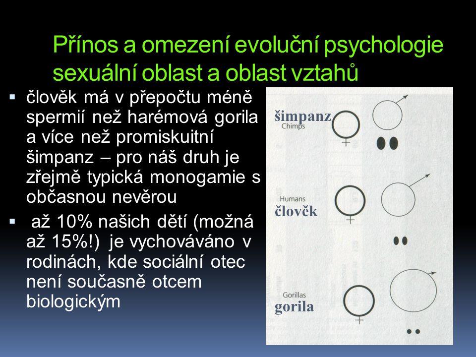 Přínos a omezení evoluční psychologie sexuální oblast a oblast vztahů